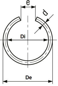 Осигурителни пръстени за вал или отвор